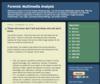 Forensic Multimedia Analysis