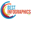 Best Infographics - Only the Best Infographics