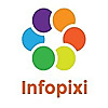 Infopixi - Discover visual content for your business marketing
