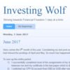 Investing Wolf