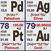 Periodic videos | Periodic Table Channel