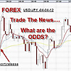 The Fundamental FOREX Blog