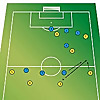 SoccerCoaching.Net
