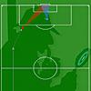 EightyFivePoints - Quantitative football