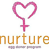Nurture - Egg Donor & Recipient Blog